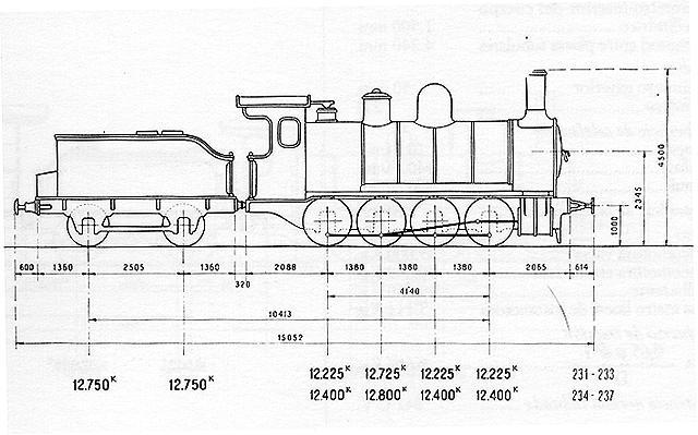 LocomotoraVaporSur101-107Croquis