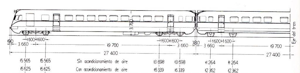 AutomotorRenfe9500TafCroquis